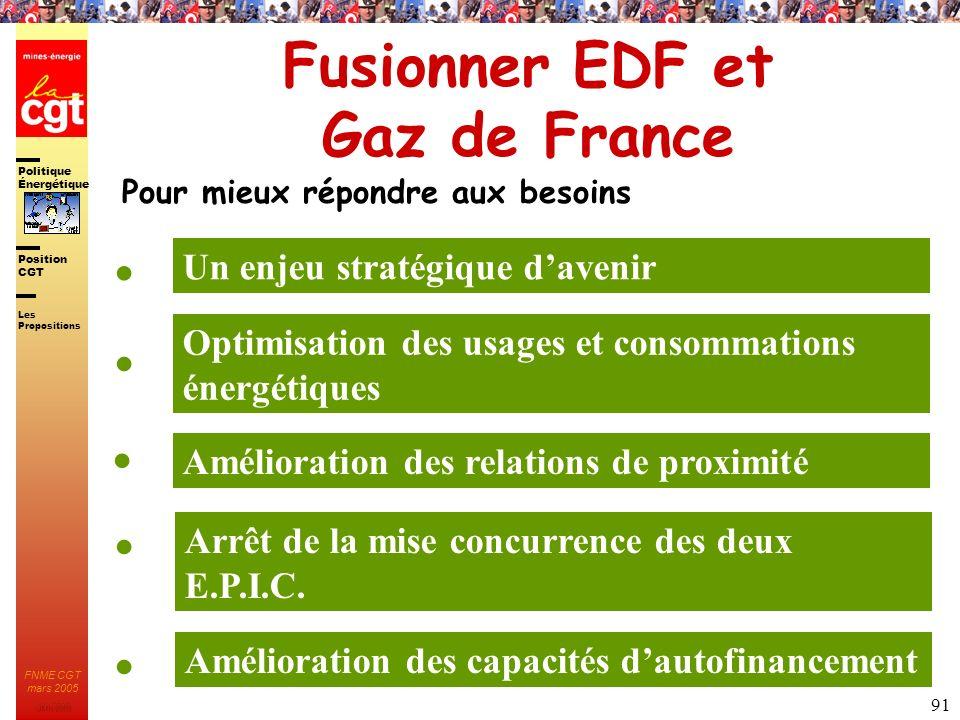 Politique Énergétique JMK 2003 Position CGT FNME CGT mars 2005 91 Fusionner EDF et Gaz de France Pour mieux répondre aux besoins Optimisation des usag