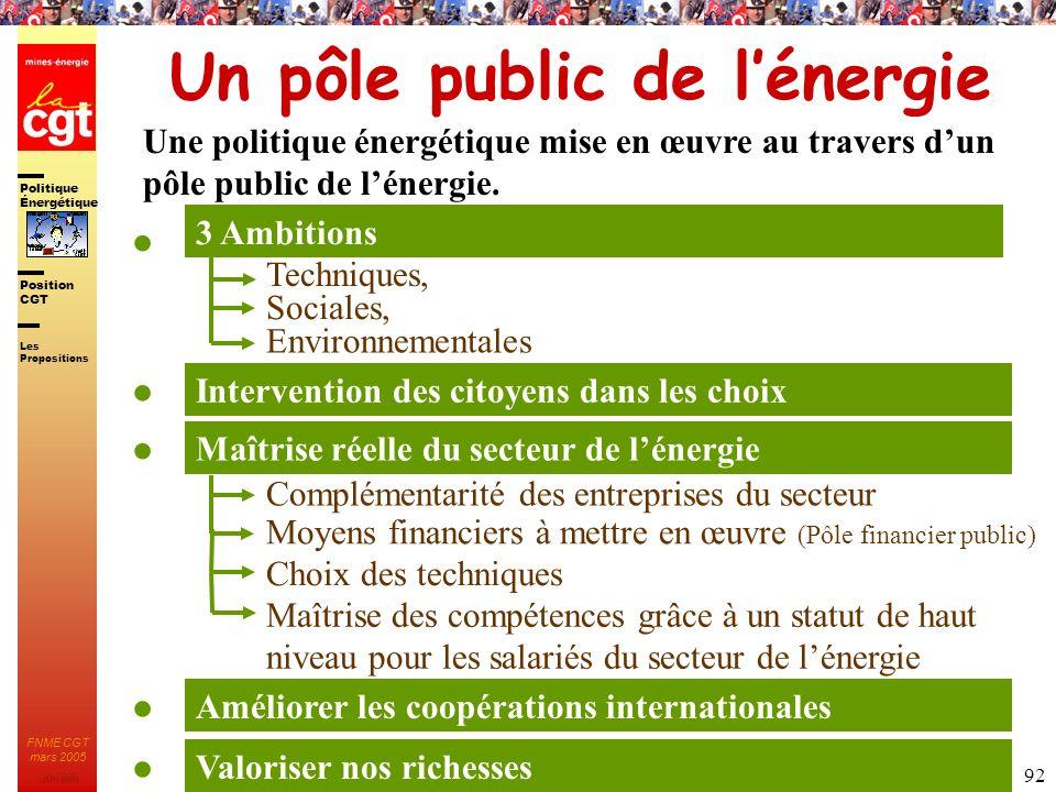 Politique Énergétique JMK 2003 Position CGT FNME CGT mars 2005 92 Un pôle public de lénergie Une politique énergétique mise en œuvre au travers dun pô
