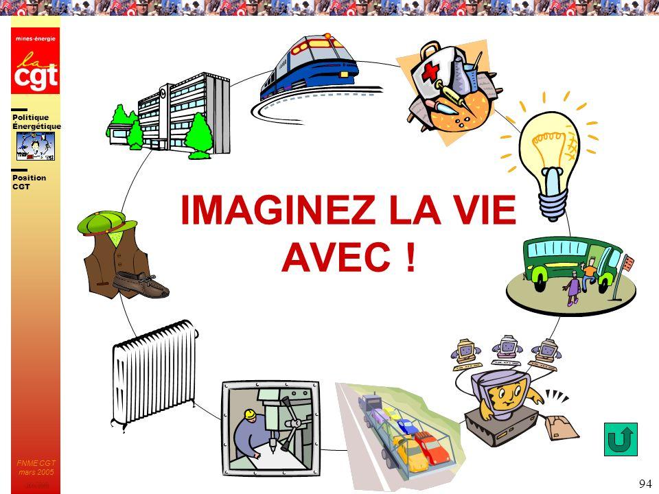 Politique Énergétique JMK 2003 Position CGT FNME CGT mars 2005 94 IMAGINEZ LA VIE AVEC !