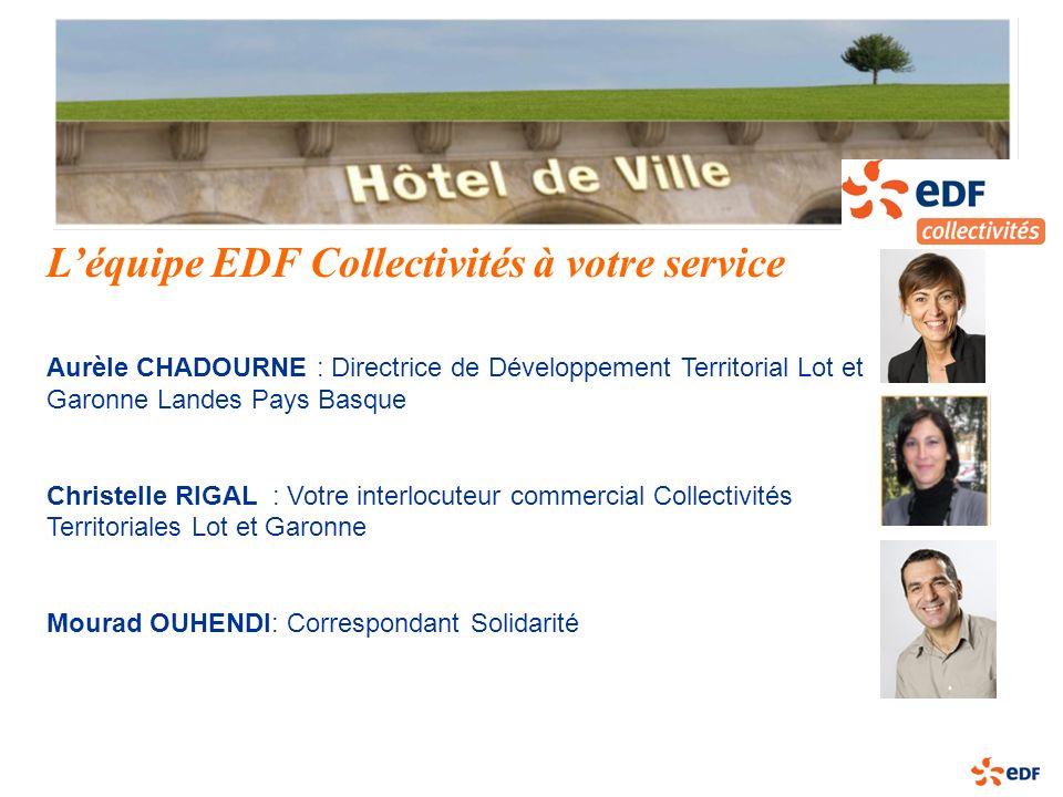 Léquipe EDF Collectivités à votre service Aurèle CHADOURNE : Directrice de Développement Territorial Lot et Garonne Landes Pays Basque Christelle RIGA