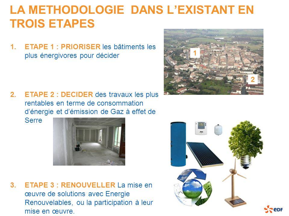 LA METHODOLOGIE DANS LEXISTANT EN TROIS ETAPES 1.ETAPE 1 : PRIORISER les bâtiments les plus énergivores pour décider 2.ETAPE 2 : DECIDER des travaux l