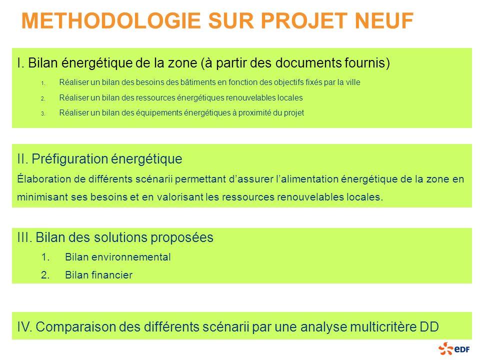 METHODOLOGIE SUR PROJET NEUF I. Bilan énergétique de la zone (à partir des documents fournis) 1. Réaliser un bilan des besoins des bâtiments en foncti