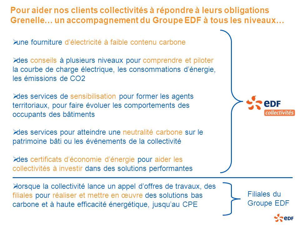 Pour aider nos clients collectivités à répondre à leurs obligations Grenelle… un accompagnement du Groupe EDF à tous les niveaux… une fourniture délec