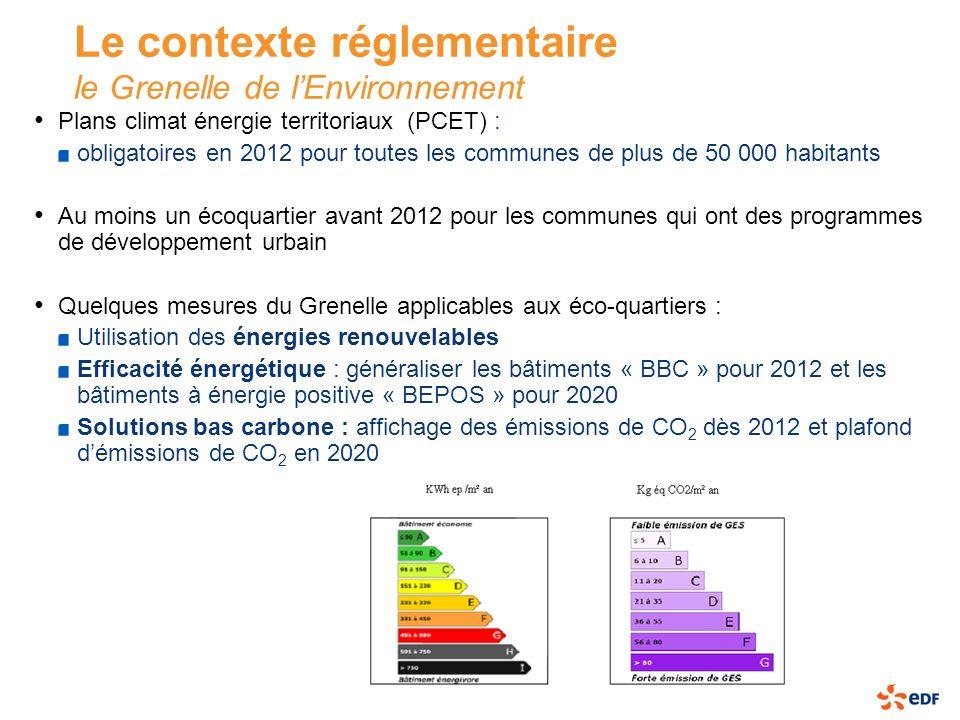 Le contexte réglementaire le Grenelle de lEnvironnement Plans climat énergie territoriaux (PCET) : obligatoires en 2012 pour toutes les communes de pl