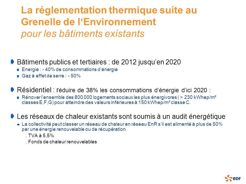 La réglementation thermique suite au Grenelle de lEnvironnement pour les bâtiments existants Bâtiments publics et tertiaires : de 2012 jusquen 2020 En