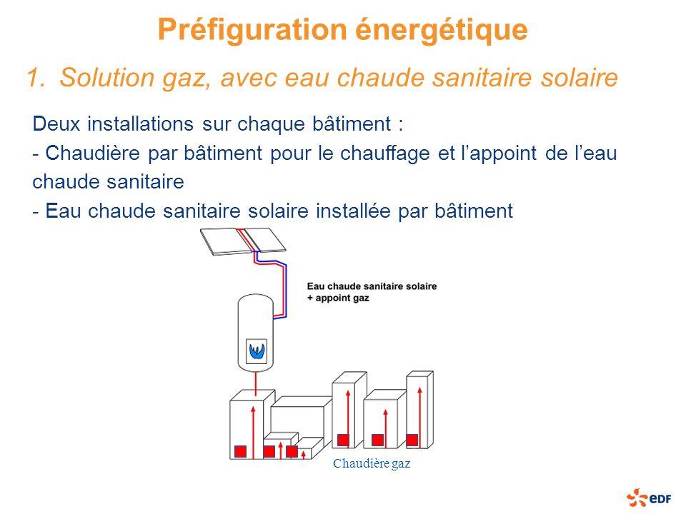 Deux installations sur chaque bâtiment : - Chaudière par bâtiment pour le chauffage et lappoint de leau chaude sanitaire - Eau chaude sanitaire solair