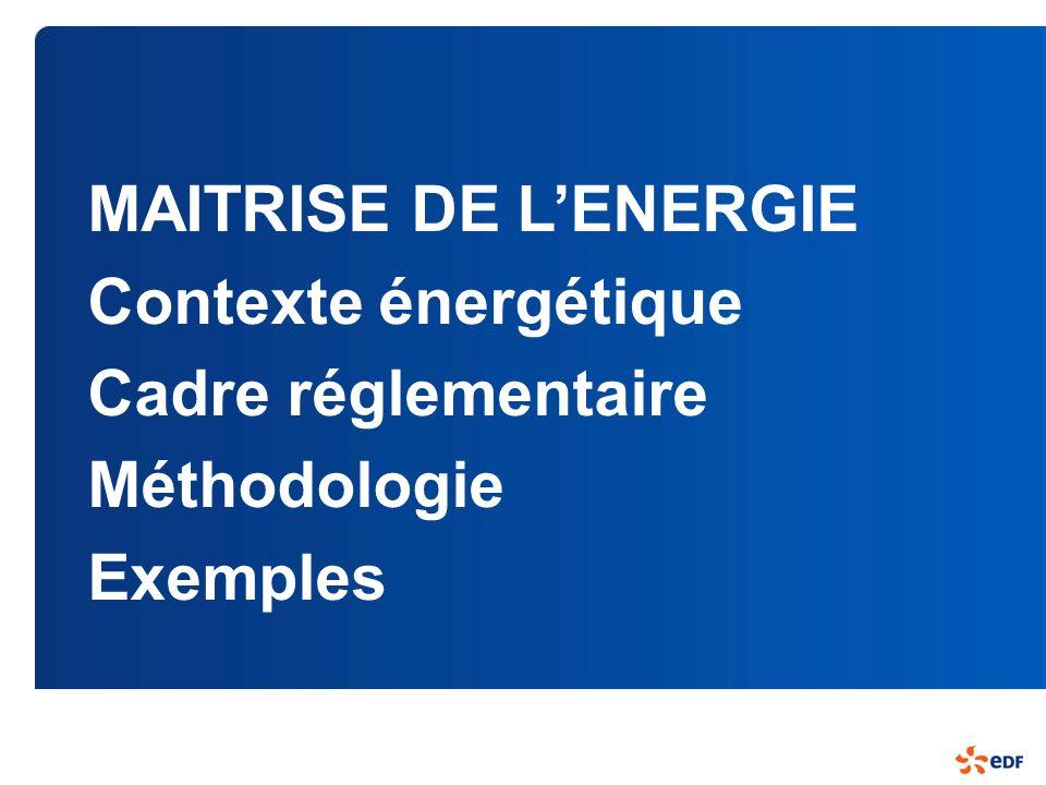 MAITRISE DE LENERGIE Contexte énergétique Cadre réglementaire Méthodologie Exemples