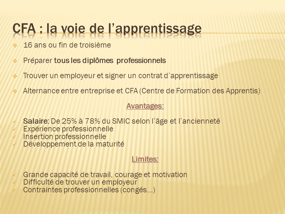 16 ans ou fin de troisième Préparer tous les diplômes professionnels Trouver un employeur et signer un contrat dapprentissage Alternance entre entrepr
