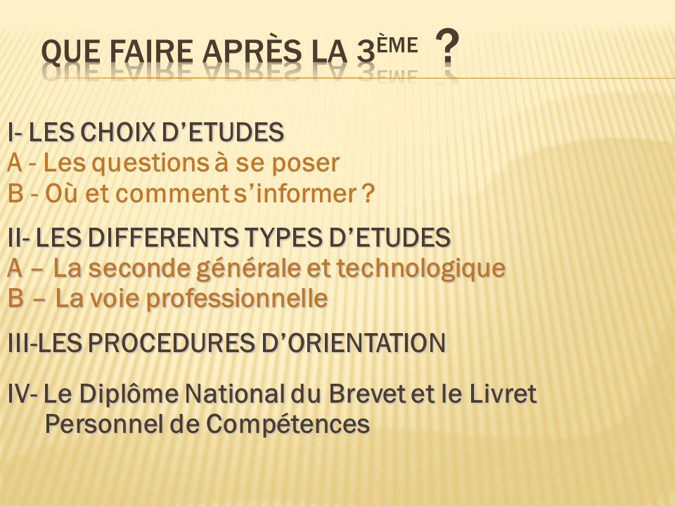 I- LES CHOIX DETUDES A - Les questions à se poser - Mes capacités personnelles : points faibles, atouts….