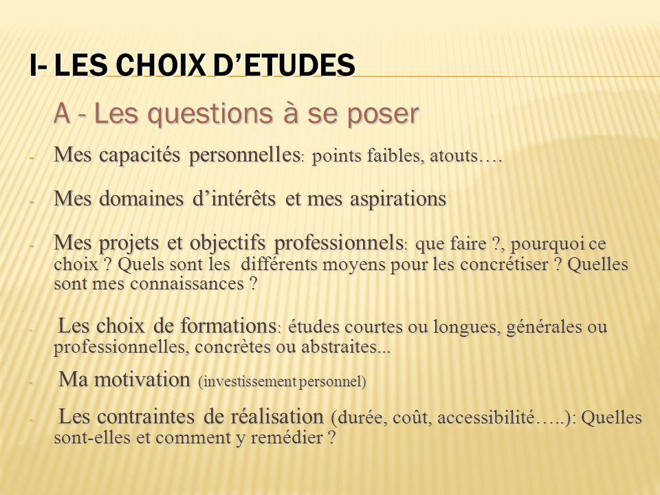 I- LES CHOIX DETUDES A - Les questions à se poser - Mes capacités personnelles : points faibles, atouts…. - Mes domaines dintérêts et mes aspirations