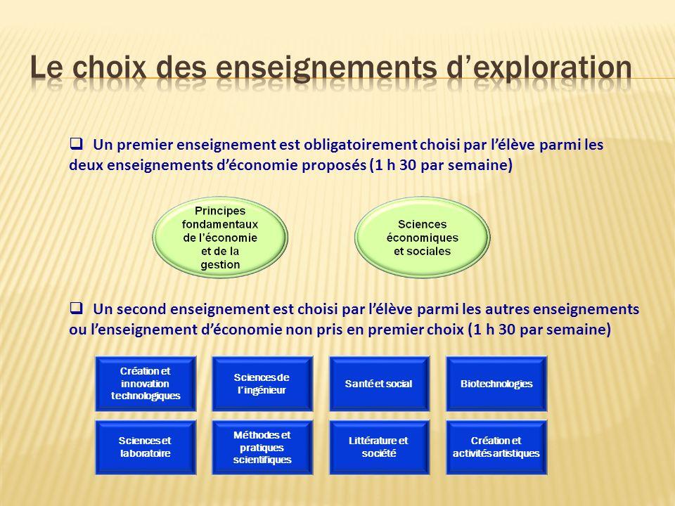 Livret Personnel de Compétences 1/4 Les 3 paliers du socle commun : Lacquisition des compétences du socle commun est progressive.