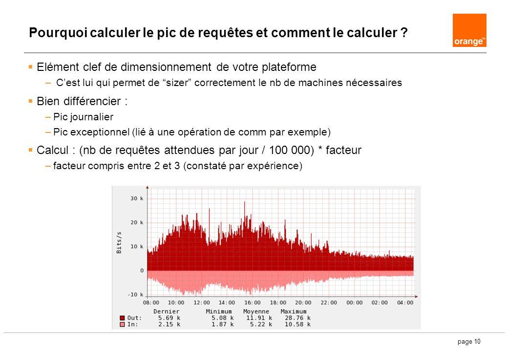 page 10 Pourquoi calculer le pic de requêtes et comment le calculer ? Elément clef de dimensionnement de votre plateforme – Cest lui qui permet de siz