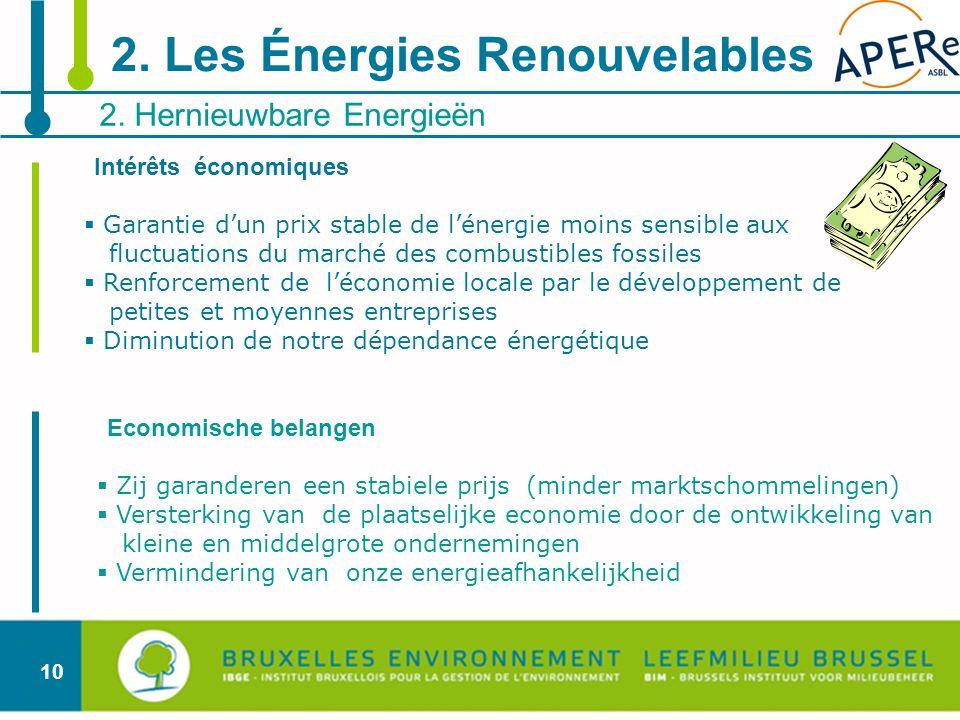 10 2. Hernieuwbare Energieën 2. Les Énergies Renouvelables Intérêts économiques Garantie dun prix stable de lénergie moins sensible aux fluctuations d