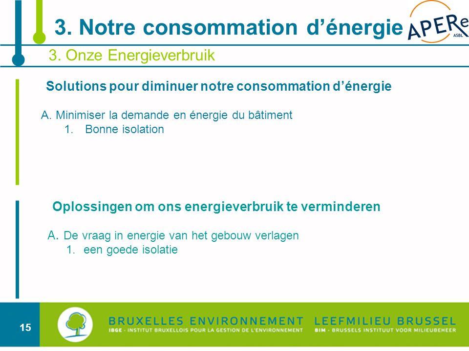 15 Oplossingen om ons energieverbruik te verminderen A. De vraag in energie van het gebouw verlagen 1.een goede isolatie 3. Onze Energieverbruik 3. No
