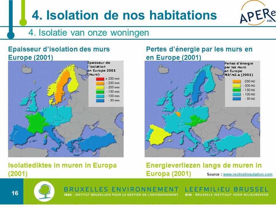 16 4. Isolatie van onze woningen 4. Isolation de nos habitations Source : www.recticelinsulation.comwww.recticelinsulation.com Epaisseur disolation de