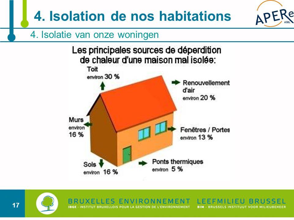 17 4. Isolatie van onze woningen 4. Isolation de nos habitations