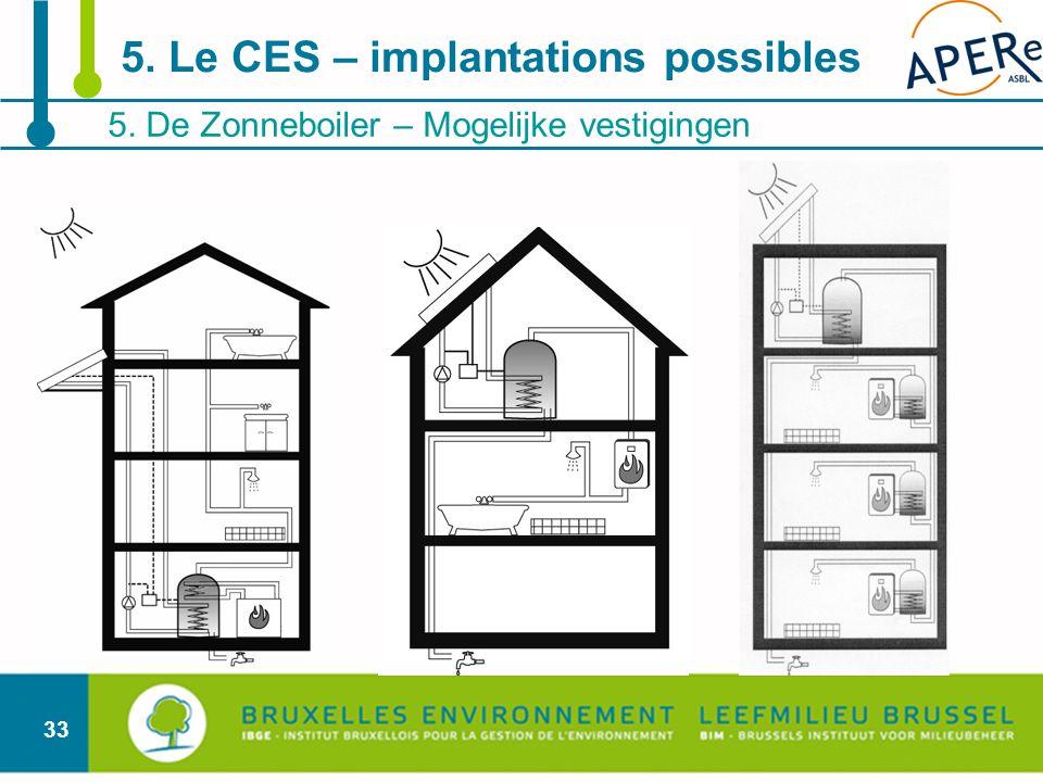 33 5. De Zonneboiler – Mogelijke vestigingen 5. Le CES – implantations possibles
