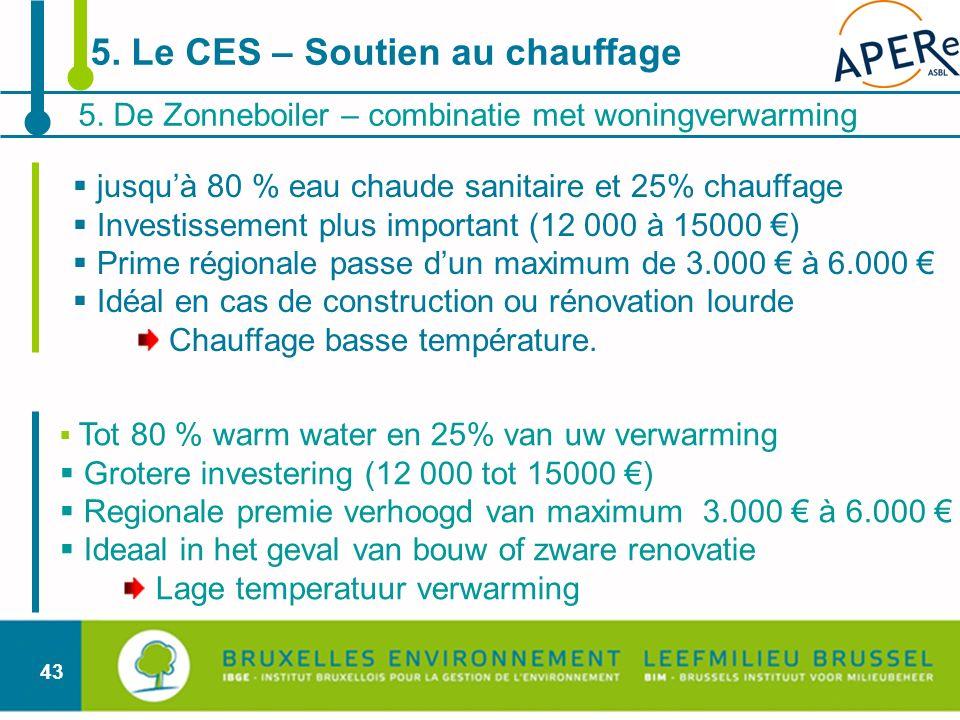 43 5. De Zonneboiler – combinatie met woningverwarming 5. Le CES – Soutien au chauffage jusquà 80 % eau chaude sanitaire et 25% chauffage Investisseme