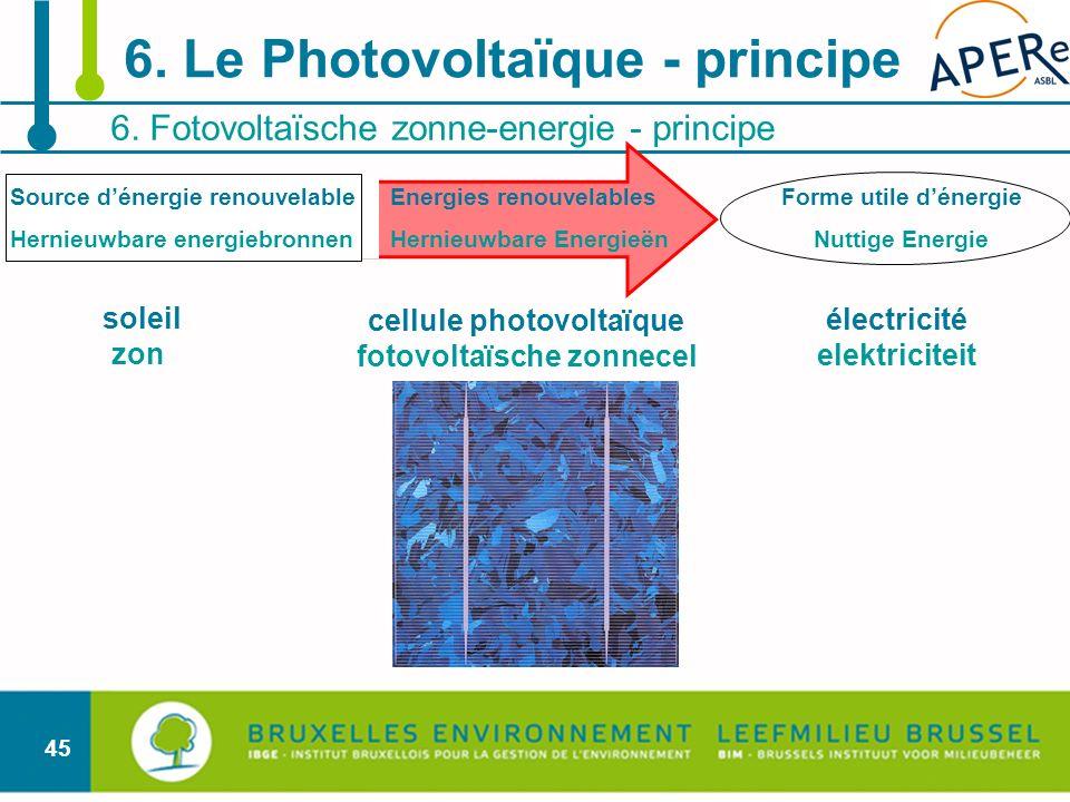 45 6. Fotovoltaïsche zonne-energie - principe 6. Le Photovoltaïque - principe électricité elektriciteit cellule photovoltaïque fotovoltaïsche zonnecel