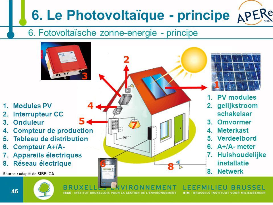 46 6. Fotovoltaïsche zonne-energie - principe 6. Le Photovoltaïque - principe 1 2 3 4 5 1.Modules PV 2.Interrupteur CC 3.Onduleur 4.Compteur de produc