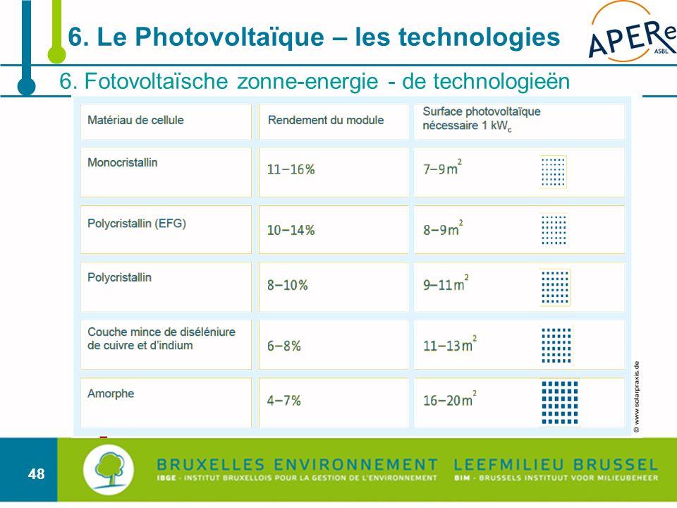 48 6. Fotovoltaïsche zonne-energie - de technologieën 6. Le Photovoltaïque – les technologies