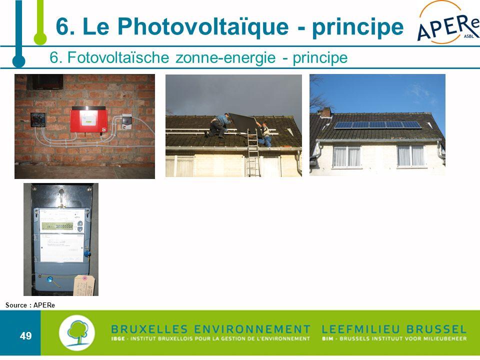 49 6. Fotovoltaïsche zonne-energie - principe 6. Le Photovoltaïque - principe Source : APERe
