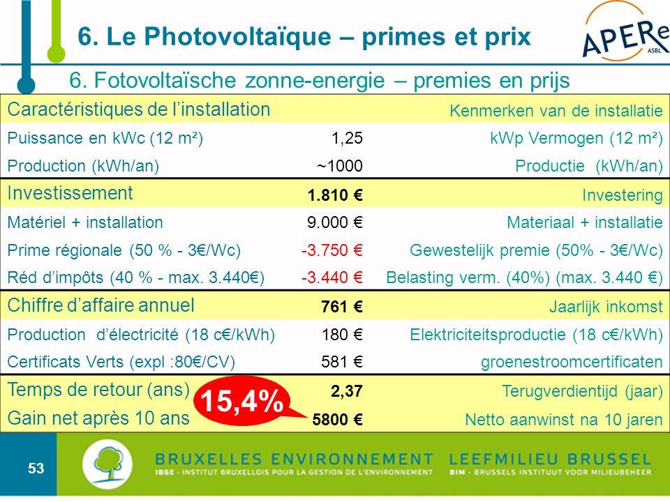 53 6. Fotovoltaïsche zonne-energie – premies en prijs 6. Le Photovoltaïque – primes et prix Caractéristiques de linstallation Kenmerken van de install