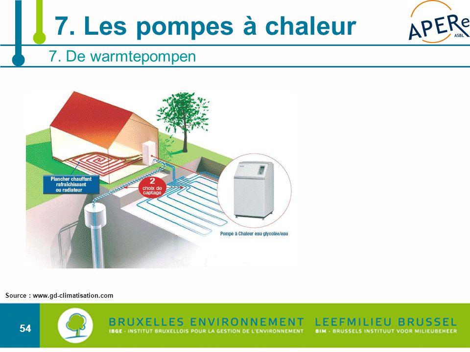 54 7. De warmtepompen 7. Les pompes à chaleur Source : www.gd-climatisation.com