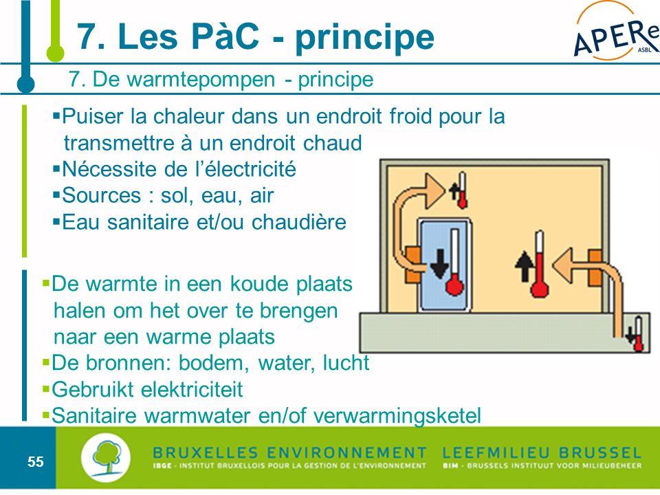 55 Puiser la chaleur dans un endroit froid pour la transmettre à un endroit chaud Nécessite de lélectricité Sources : sol, eau, air Eau sanitaire et/o