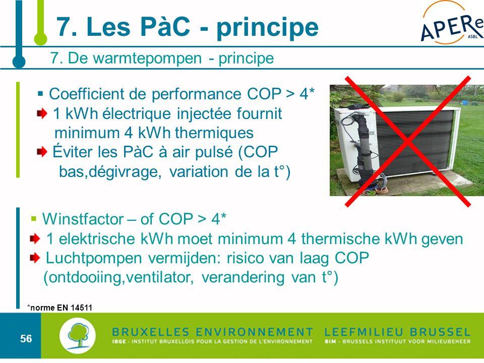 56 Coefficient de performance COP > 4* 1 kWh électrique injectée fournit minimum 4 kWh thermiques Éviter les PàC à air pulsé (COP bas,dégivrage, varia