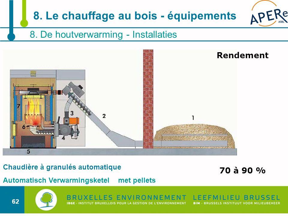 62 8. De houtverwarming - Installaties 8. Le chauffage au bois - équipements Chaudière à granulés automatique Automatisch Verwarmingsketelmet pellets