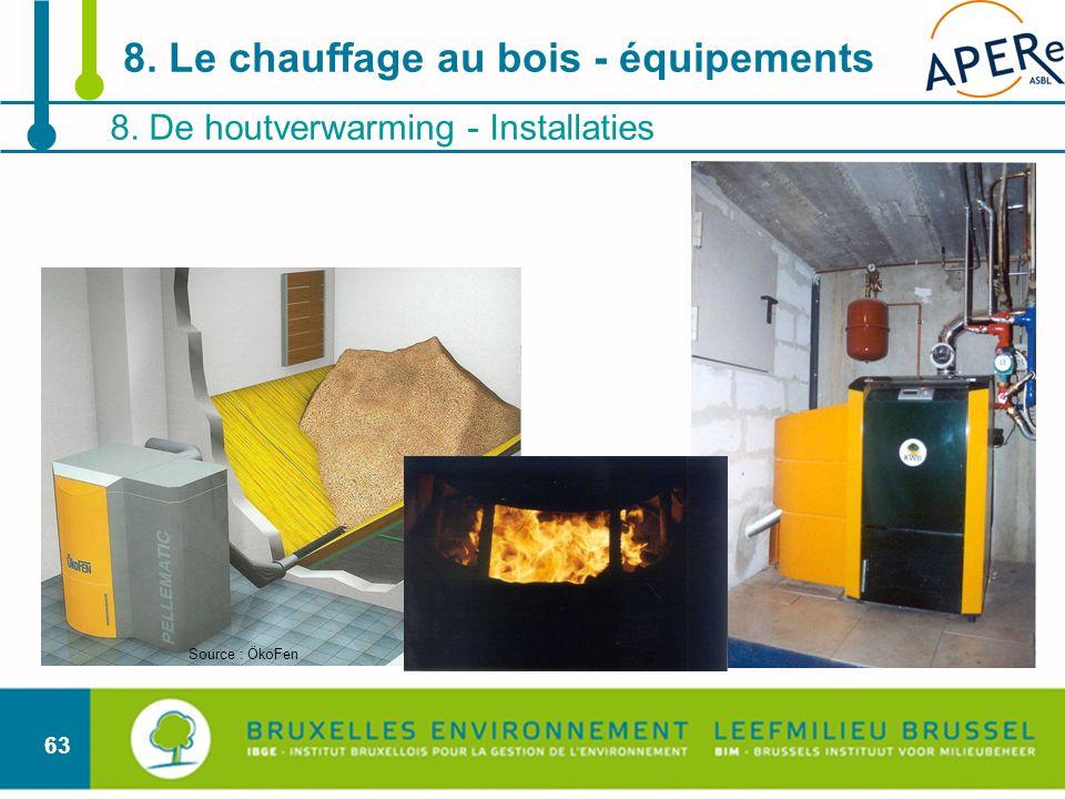63 Source : ÖkoFen 8. De houtverwarming - Installaties 8. Le chauffage au bois - équipements