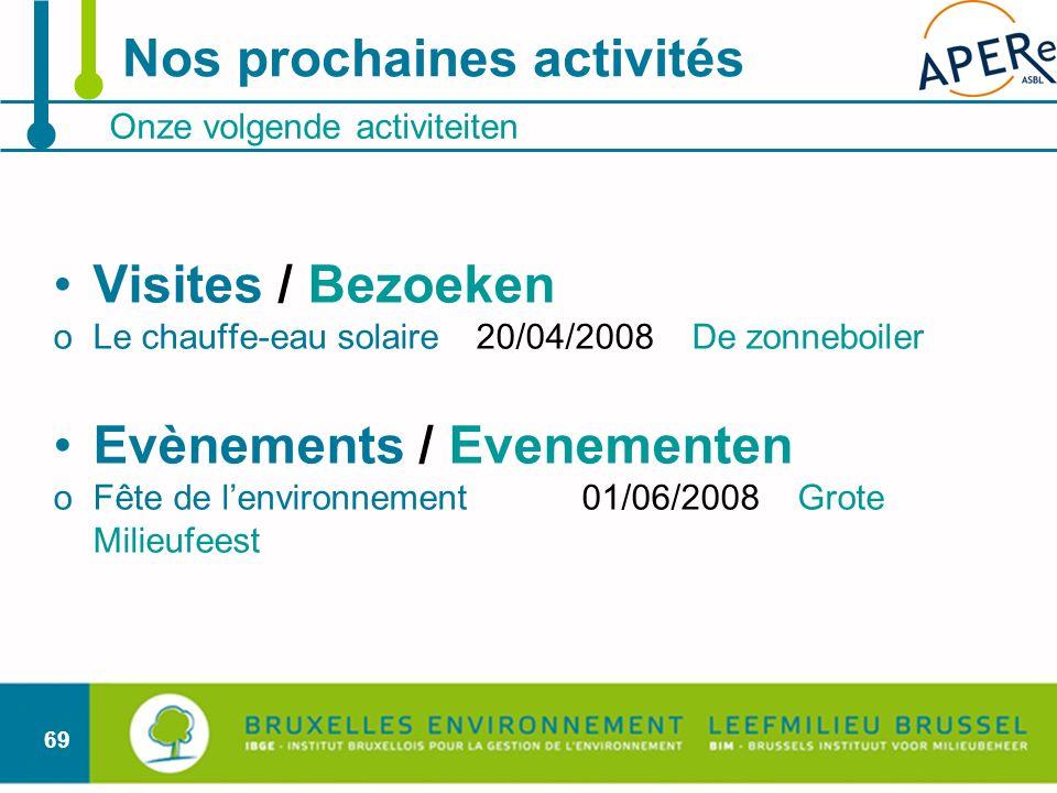 69 Onze volgende activiteiten Nos prochaines activités Visites / Bezoeken oLe chauffe-eau solaire 20/04/2008 De zonneboiler Evènements / Evenementen o