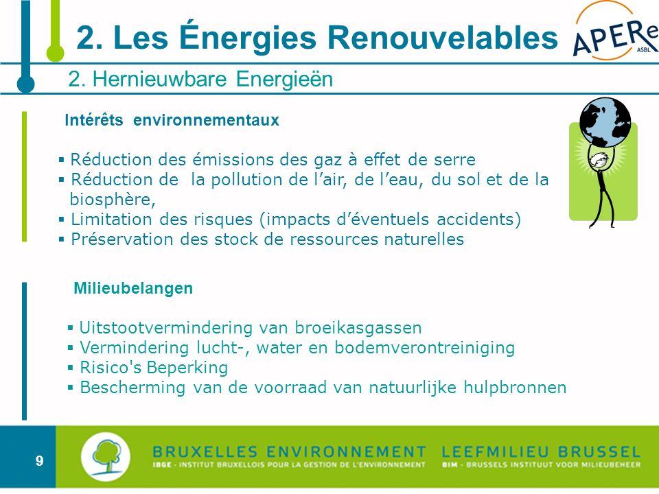 9 2. Hernieuwbare Energieën 2. Les Énergies Renouvelables Intérêts environnementaux Réduction des émissions des gaz à effet de serre Réduction de la p