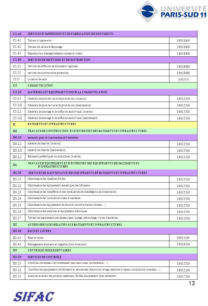 13 SIFAC C1.40 SERVICES D'IMPRESSION ET DE FABRICATION DE DOCUMENTS C1.41 Travaux d'impression 18618400 C1.42 Travaux de reliure et façonnage 18618400