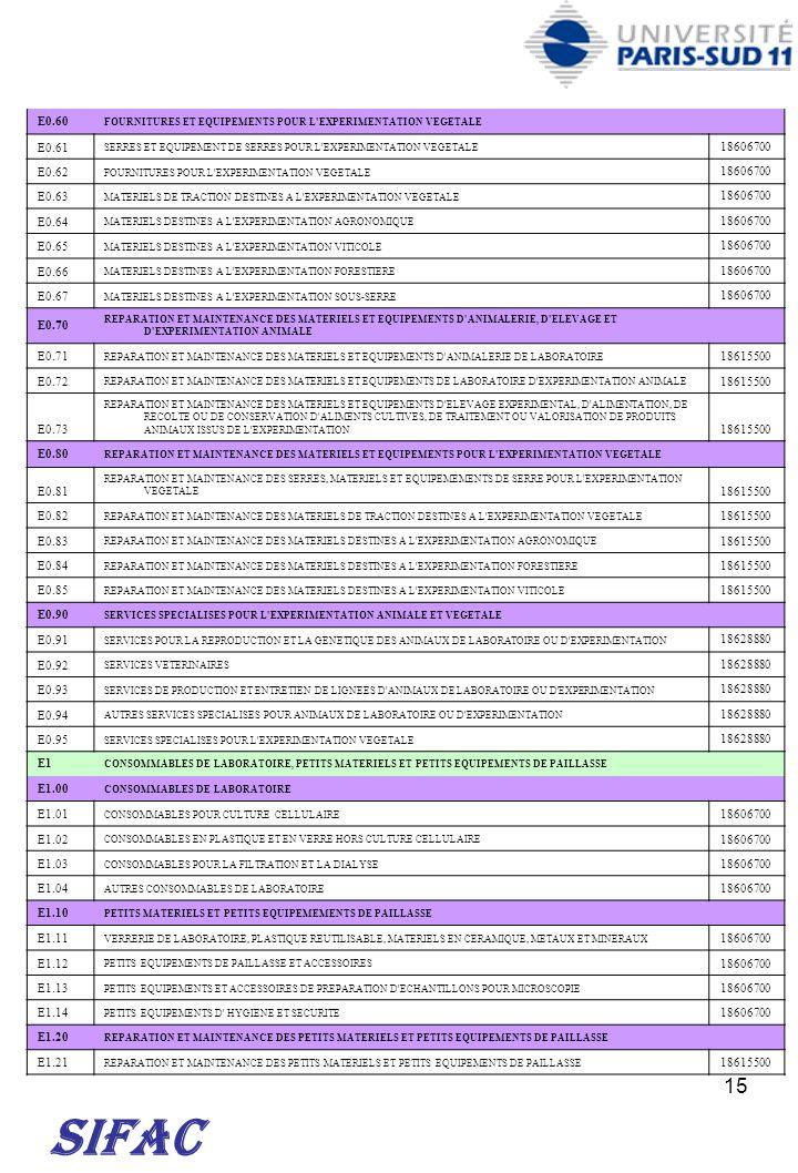 15 SIFAC E0.60 FOURNITURES ET EQUIPEMENTS POUR L'EXPERIMENTATION VEGETALE E0.61 SERRES ET EQUIPEMENT DE SERRES POUR L'EXPERIMENTATION VEGETALE 1860670