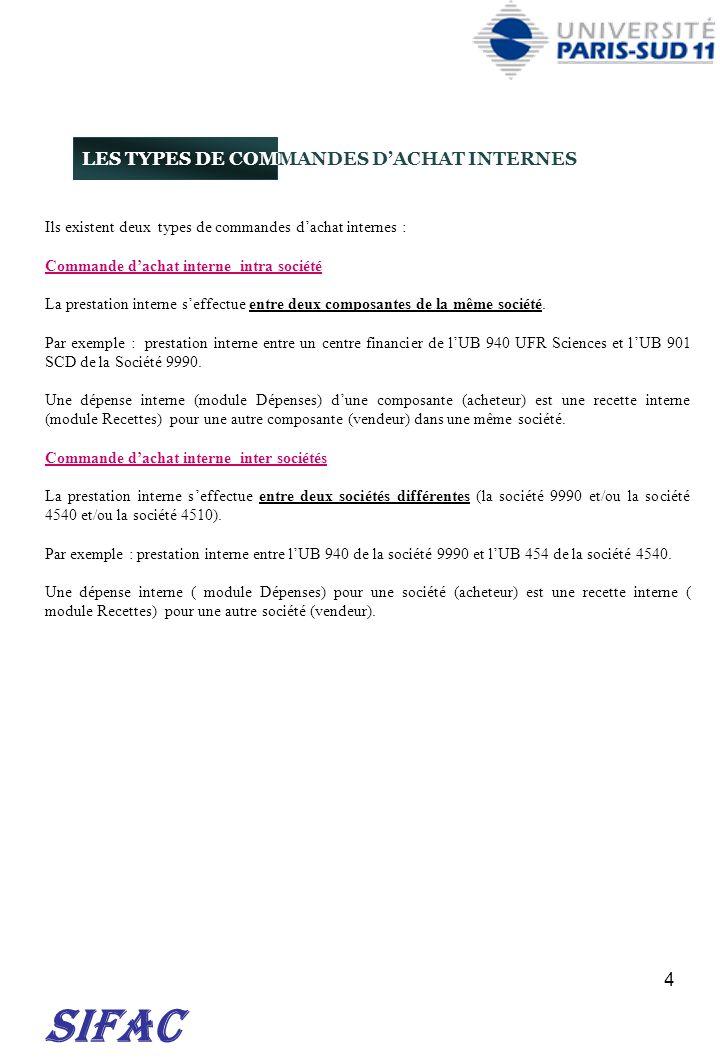 25 SIFAC SAISIR UNE COMMANDE AU CRI Veuillez consulter le site http://www.cri.u-psud.fr/distribution/index.html de la Direction Informatique Diffusion des Logiciels(contacter la DI pour votre demande de mot de passe).http://www.cri.u-psud.fr/distribution/index.html Le site vous informera de la mise à jour des tarifs des logiciels.