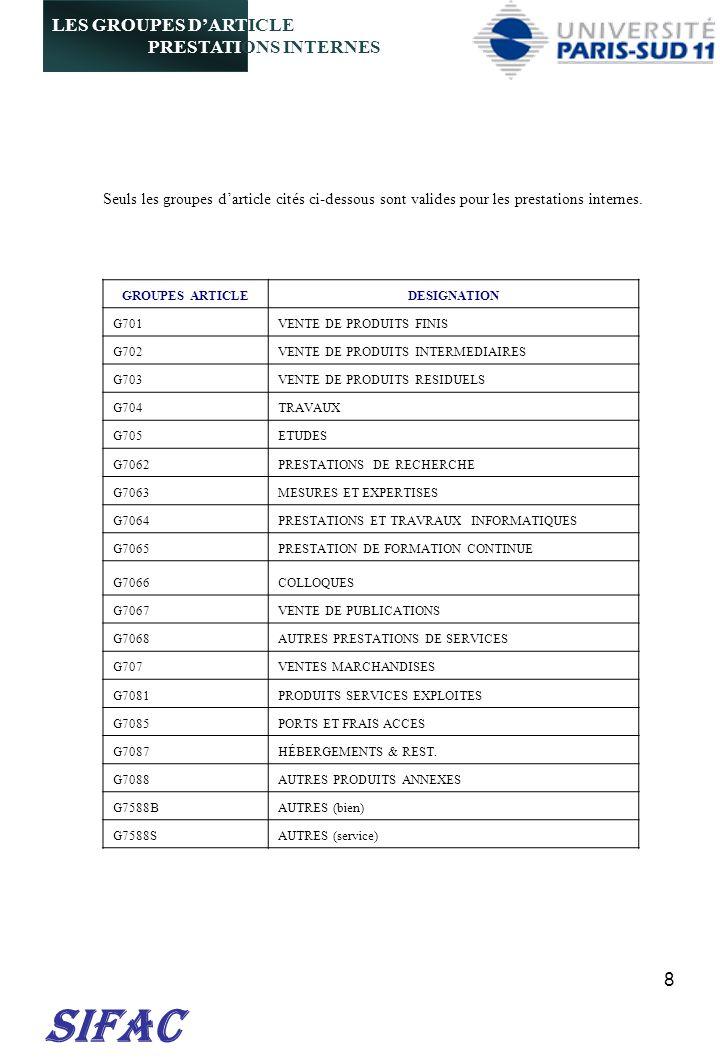 8 GROUPES ARTICLEDESIGNATION G701VENTE DE PRODUITS FINIS G702VENTE DE PRODUITS INTERMEDIAIRES G703VENTE DE PRODUITS RESIDUELS G704TRAVAUX G705ETUDES G