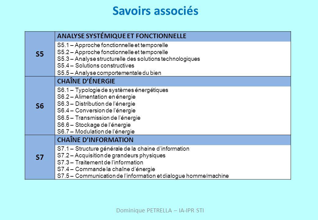 S5 ANALYSE SYSTÉMIQUE ET FONCTIONNELLE S5.1 – Approche fonctionnelle et temporelle S5.2 – Approche fonctionnelle et temporelle S5.3 – Analyse structur