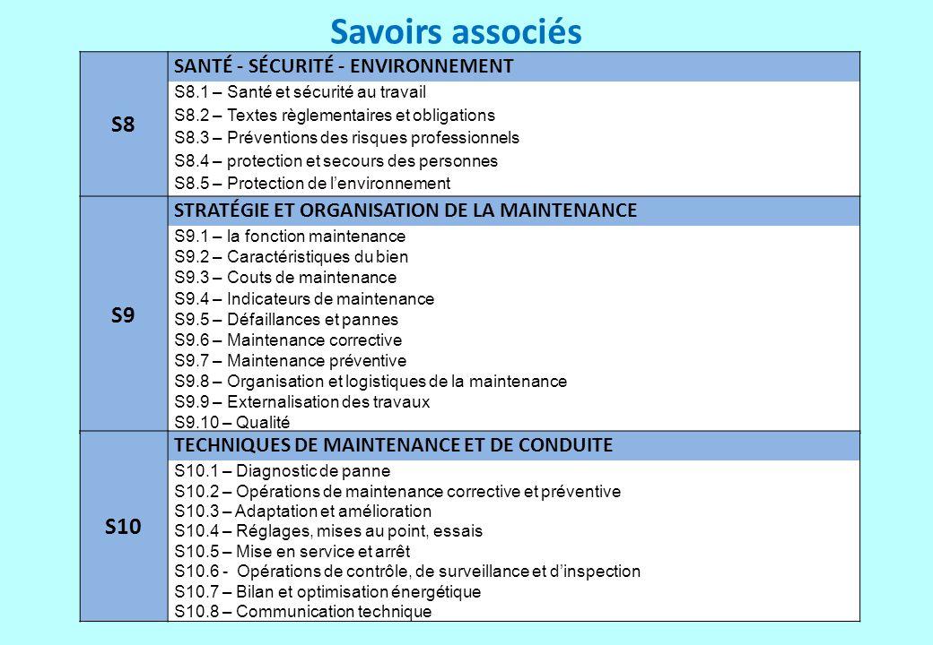 S8 SANTÉ - SÉCURITÉ - ENVIRONNEMENT S8.1 – Santé et sécurité au travail S8.2 – Textes règlementaires et obligations S8.3 – Préventions des risques pro