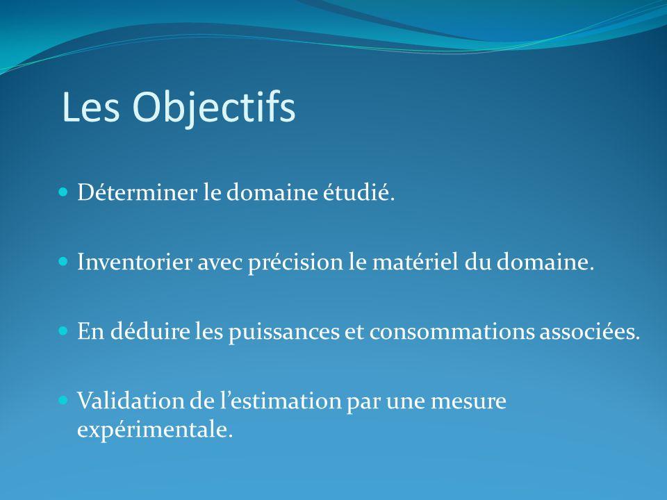 Les Objectifs Déterminer le domaine étudié. Inventorier avec précision le matériel du domaine. En déduire les puissances et consommations associées. V