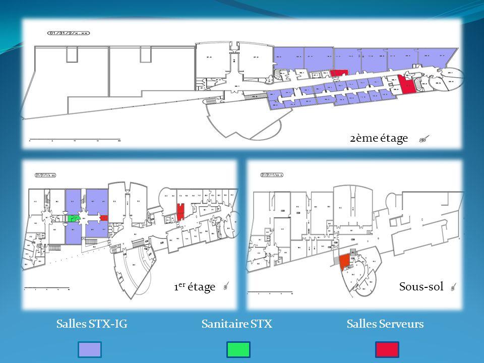 Salles STX-IGSanitaire STXSalles Serveurs 2ème étage 1 er étageSous-sol