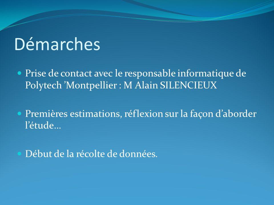 Démarches Prise de contact avec le responsable informatique de Polytech Montpellier : M Alain SILENCIEUX Premières estimations, réflexion sur la façon