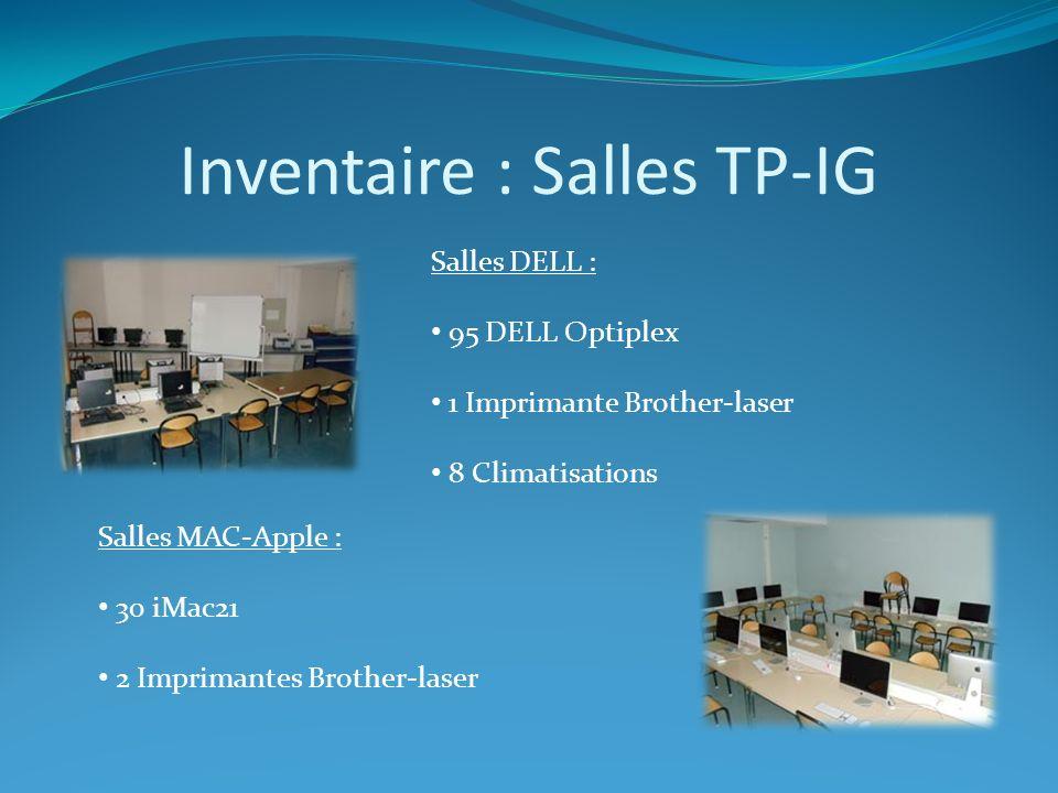 Inventaire : Salles TP-IG Salles DELL : 95 DELL Optiplex 1 Imprimante Brother-laser 8 Climatisations Salles MAC-Apple : 30 iMac21 2 Imprimantes Brothe