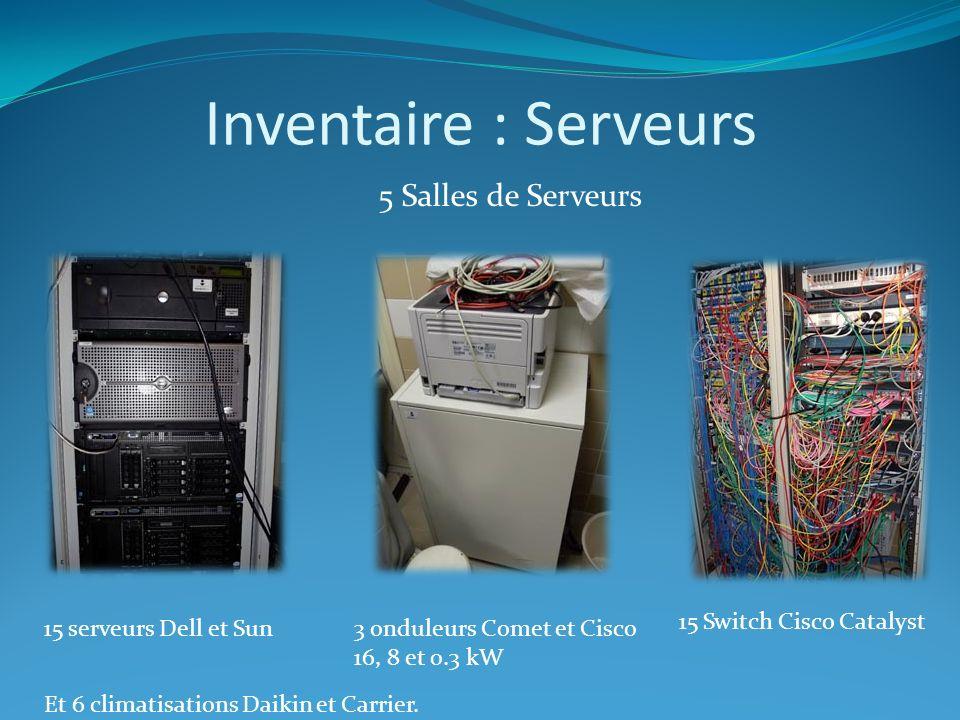 Inventaire : Serveurs 5 Salles de Serveurs 15 serveurs Dell et Sun3 onduleurs Comet et Cisco 16, 8 et 0.3 kW 15 Switch Cisco Catalyst Et 6 climatisati