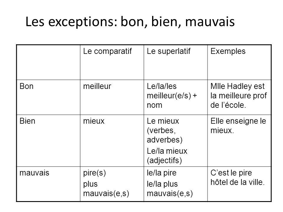 Les exceptions: bon, bien, mauvais Le comparatifLe superlatifExemples BonmeilleurLe/la/les meilleur(e/s) + nom Mlle Hadley est la meilleure prof de lé