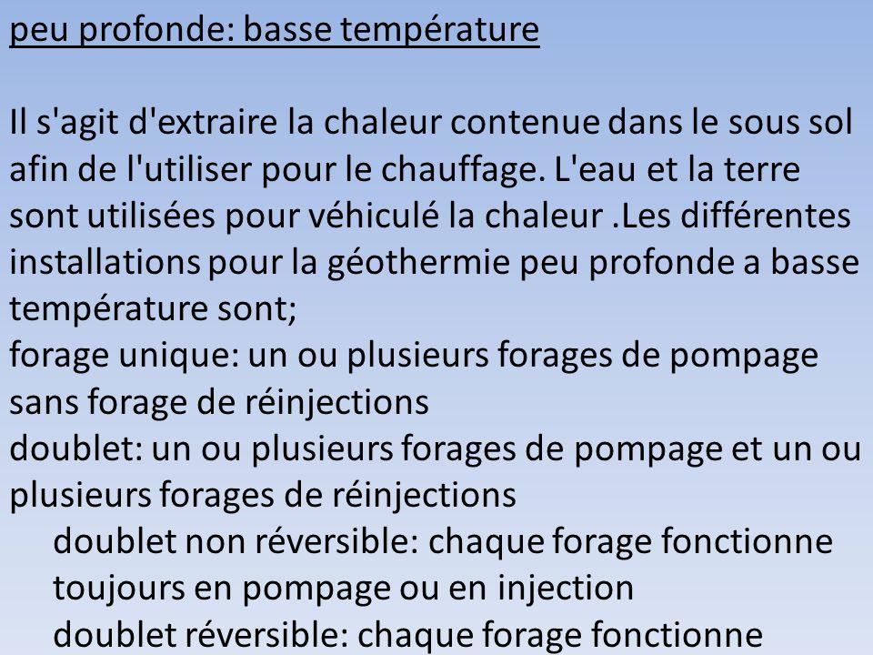 peu profonde: basse température Il s agit d extraire la chaleur contenue dans le sous sol afin de l utiliser pour le chauffage.