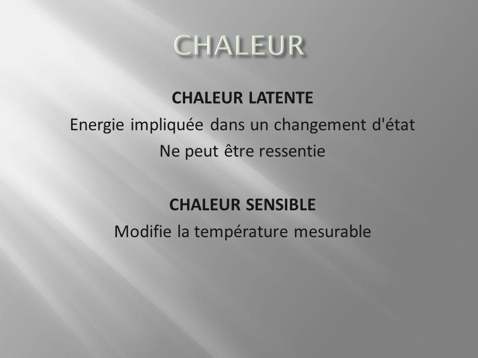 CHALEUR LATENTE Energie impliquée dans un changement d'état Ne peut être ressentie CHALEUR SENSIBLE Modifie la température mesurable
