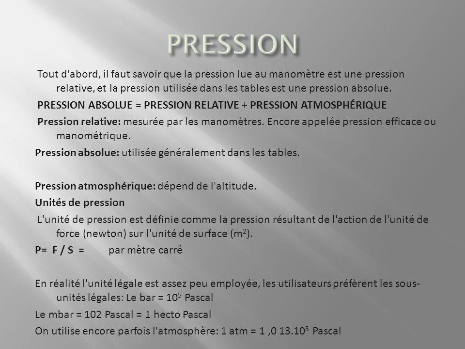 Tout d'abord, il faut savoir que la pression lue au manomètre est une pression relative, et la pression utilisée dans les tables est une pression abso