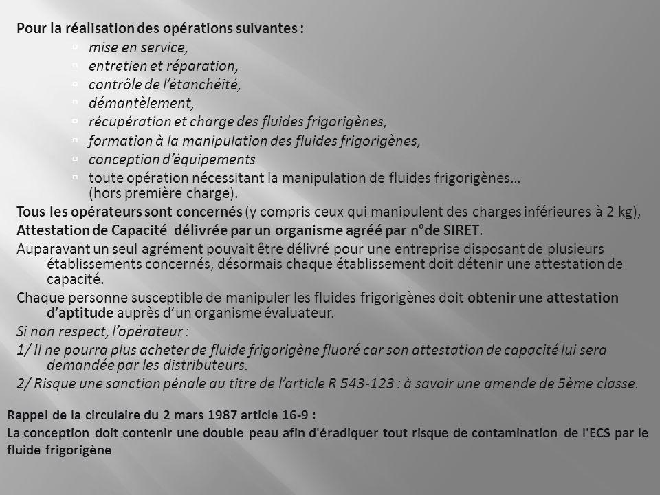 Pour la réalisation des opérations suivantes : mise en service, entretien et réparation, contrôle de létanchéité, démantèlement, récupération et charg